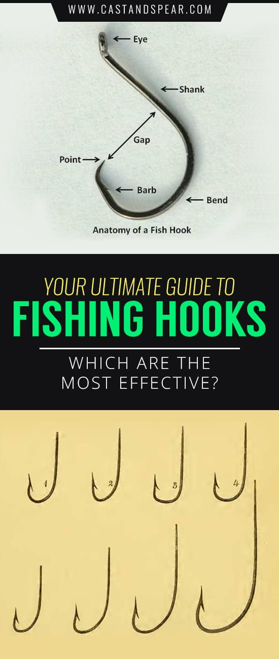 Hooks are the one gear that you CANNOT go cheap on. They are the difference between catching fish and not. This guide shows you which hooks are trusted most by professionals. #fishinghooks #jhook #circlehook