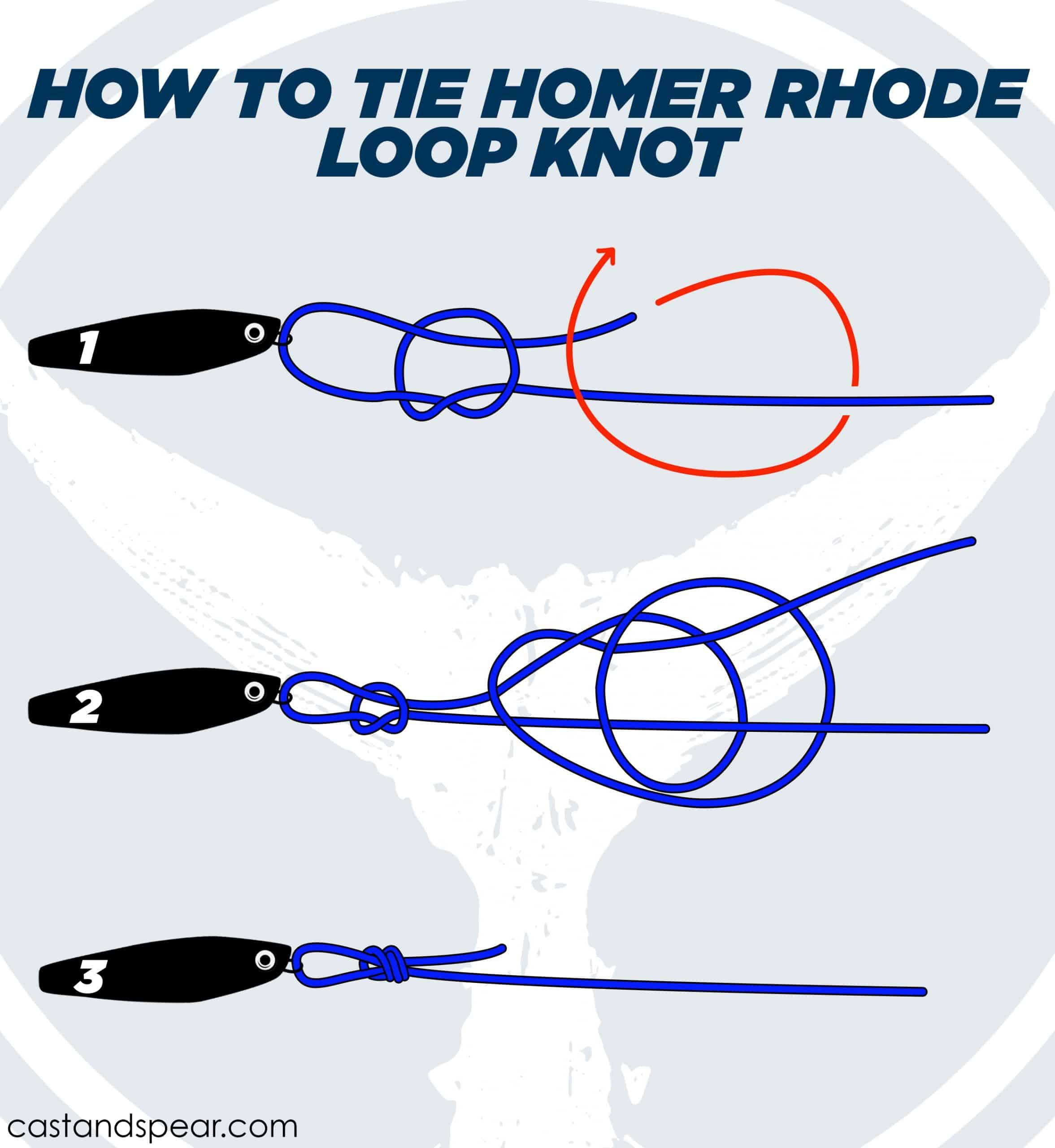 Homer Rhode Loop