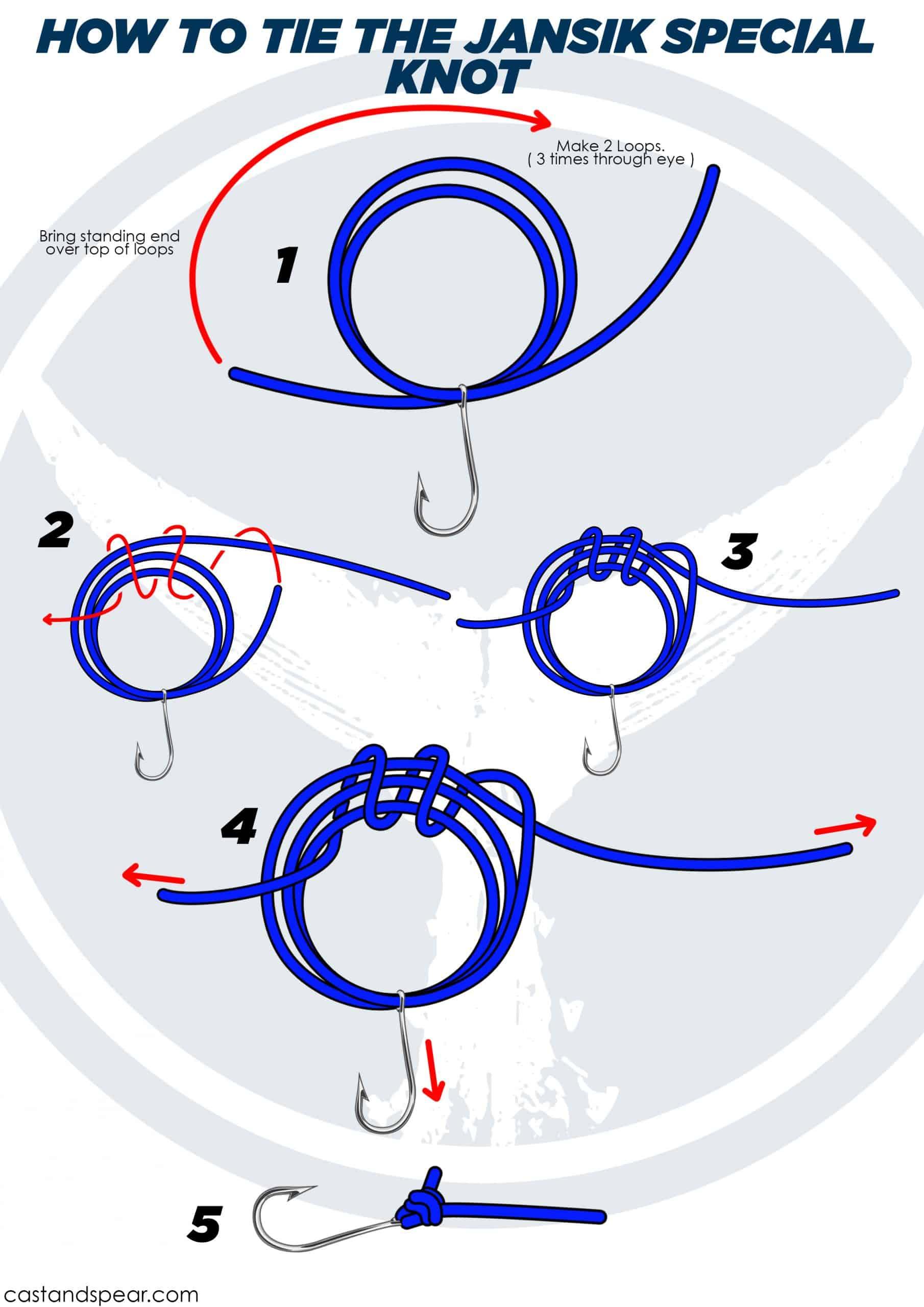 Jansik Special Knot
