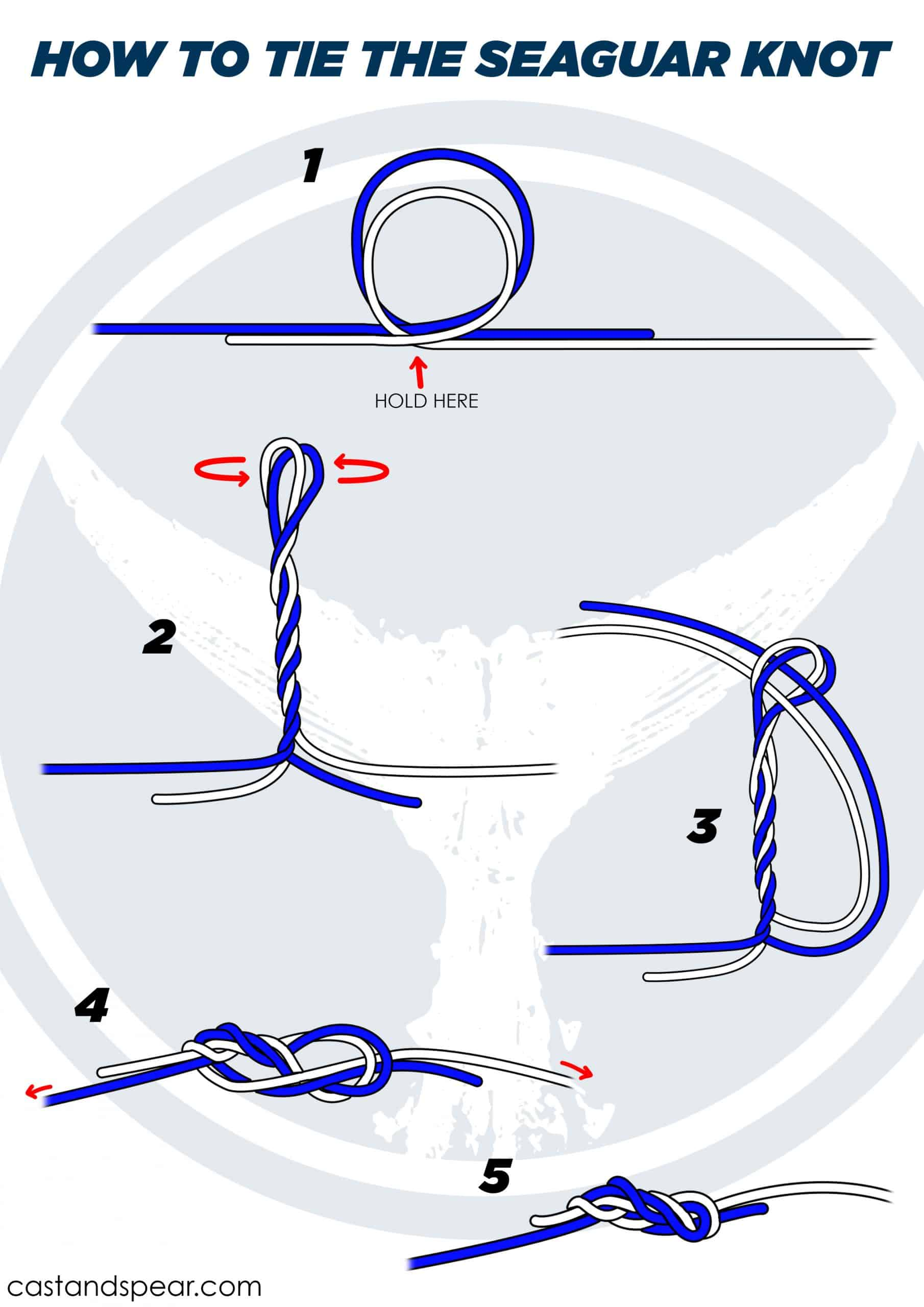 seaguar knot