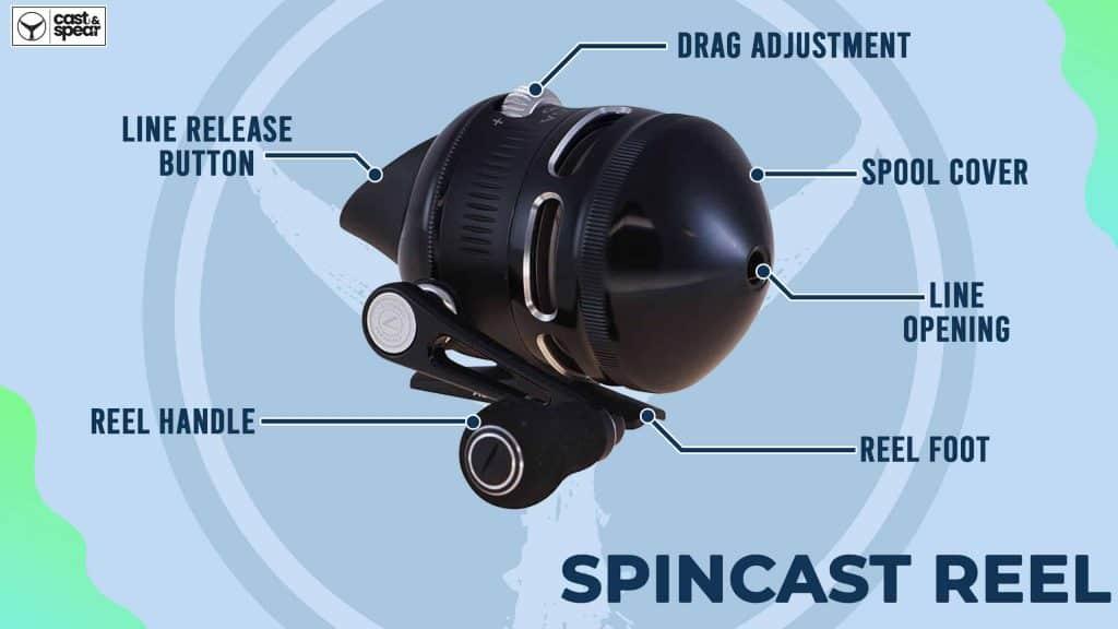 Spincast Reel