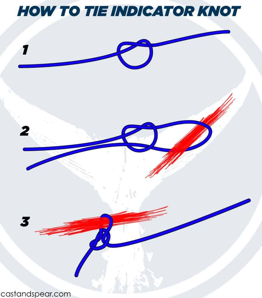 Indicator Knot