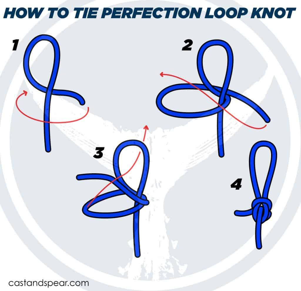 perfection loop