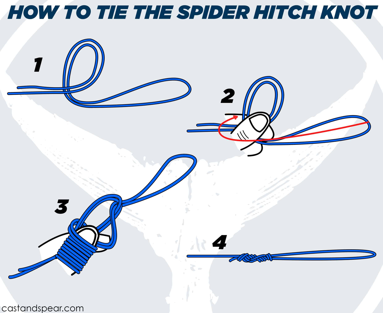 Spider Hitch