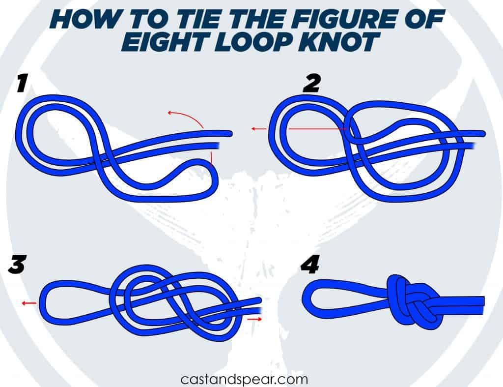 Figure-Eight Fishing Loop