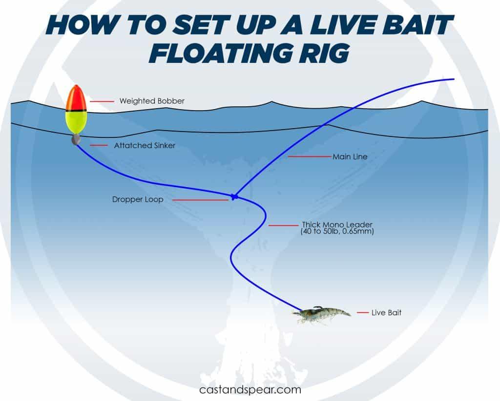 Floating Rig